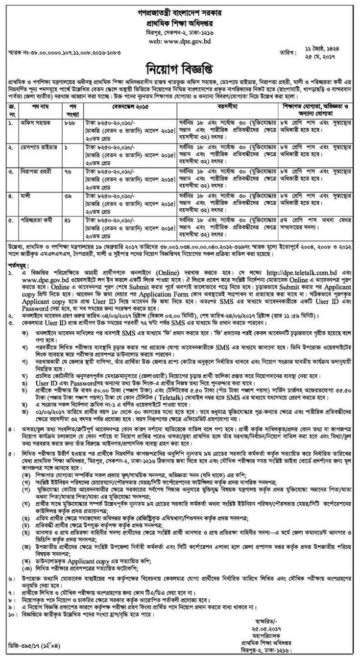 Primary School Teacher Job Circular 2017 Results