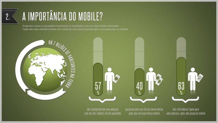 Responsive Web Design  http://imaginevirtual.com/campaign/responsive-webdesign/
