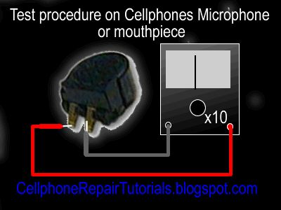 How to Test Mobile phone Microphone or Mouthpiece ~ Free CellPhone Repair…