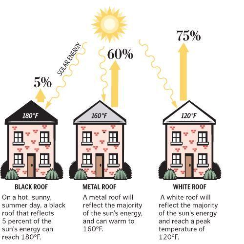 Best 105 Best Images About Energy Efficient Homes On Pinterest 400 x 300