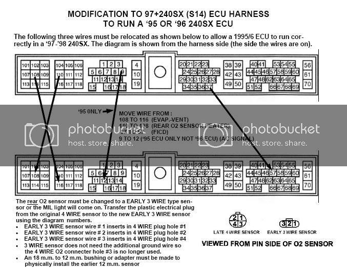 Nissan 200sx S13 Ca18det Ecu Pinouts 8, Ca18det Wiring Diagram