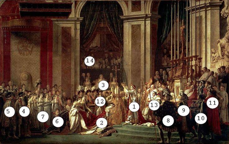 Le Sacre de Napoléon — Wikipédia