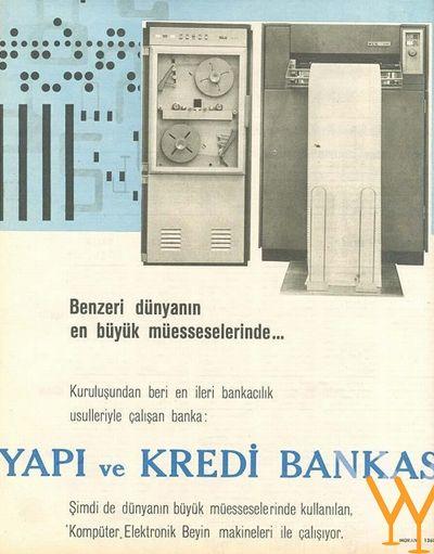 Retro Reklamlar