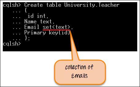 Cassandra CQL - Create Keyspace, Create Table, Alter Table, Delete, Update