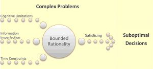 Overcoming Bounded Rationality  Due to constraints on cognitive abilities, access to information as well as the interplay of emotions, humans operate under what is know as bounded rationality.