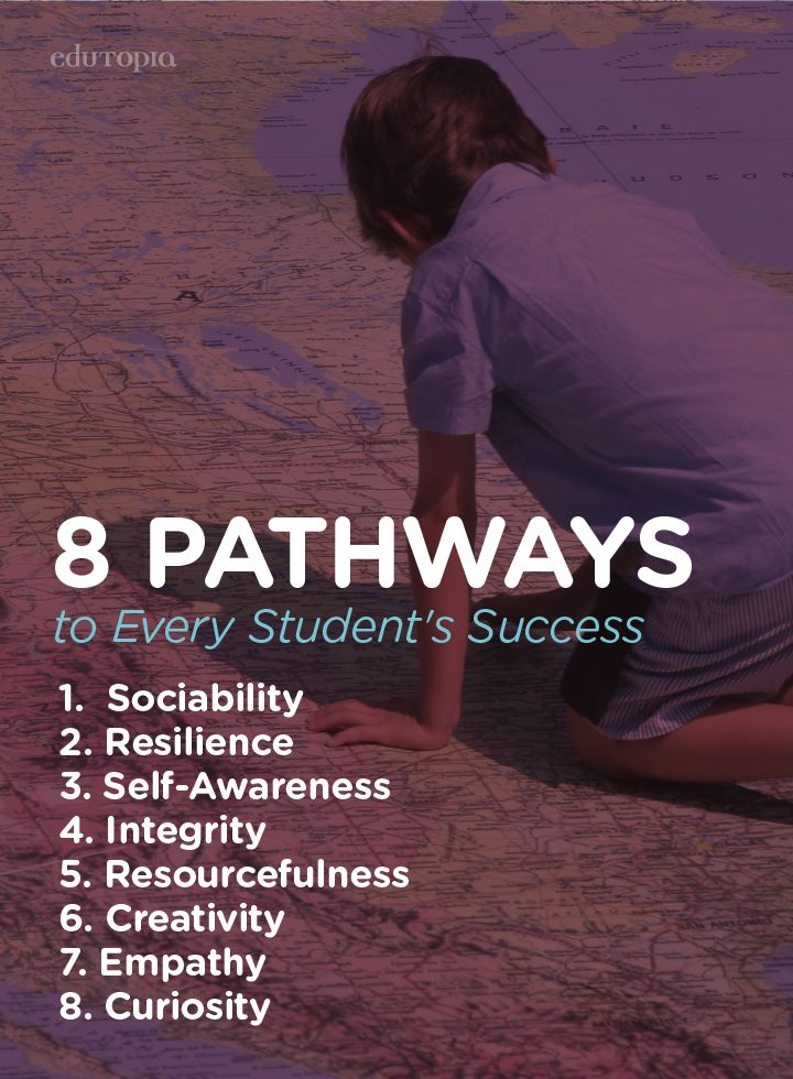 These 8 social and emotional skills are integral to students' success. Do you have any that you would add?