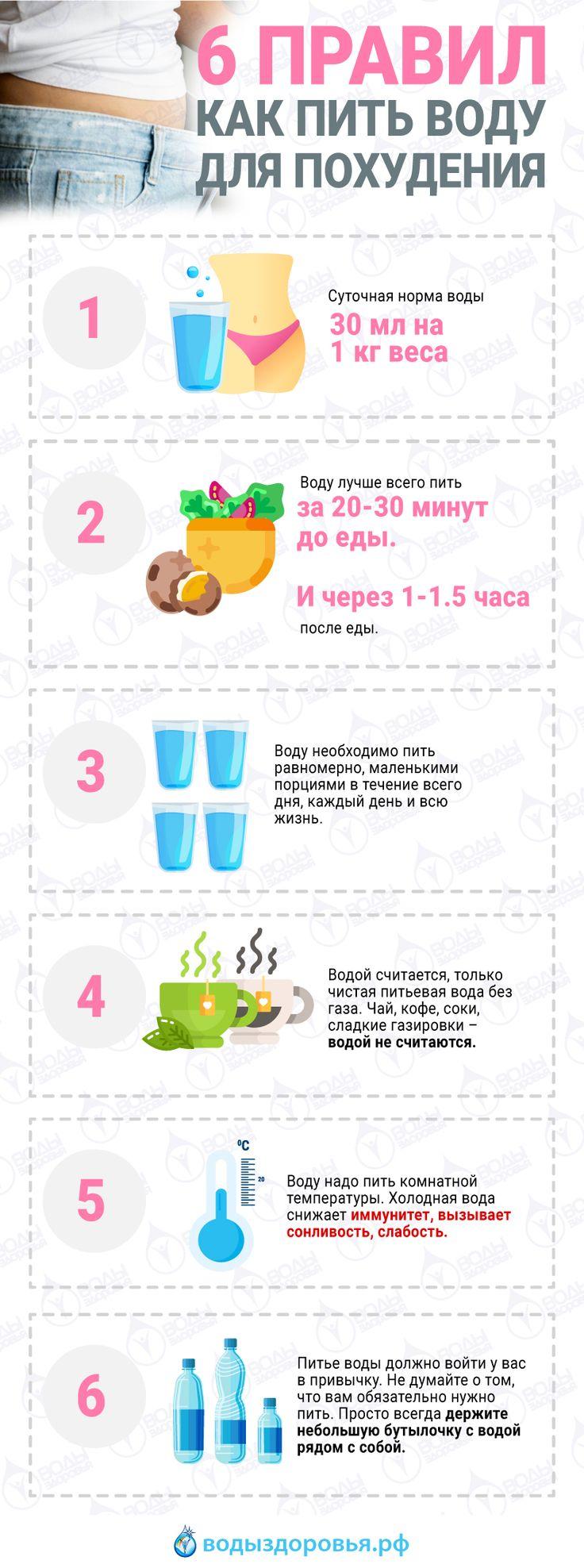 Похудеть пить вода