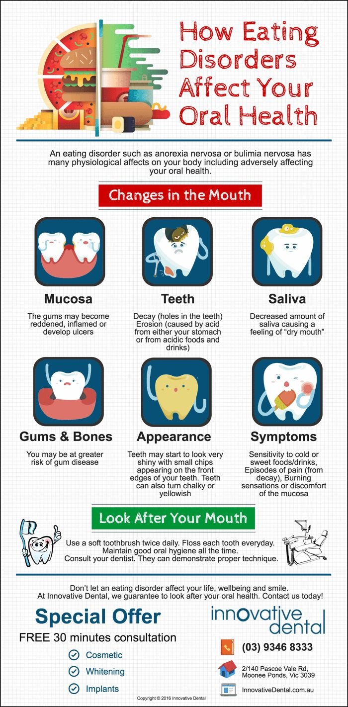 How Eating Disorders Affect Your Oral Health innovativedental.com.au