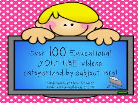 Here is a vast collection of You Tube Videos for Primary grades that cover just about everything!  You can show them on the projector or give your students a link (QR code, email, website, etc..) to them.