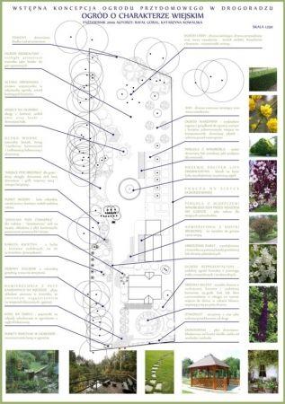 The concept of the garden in Drogoradz