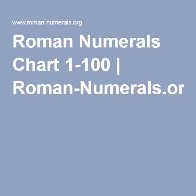 Roman Numerals Chart 1-100 | Roman-Numerals.org