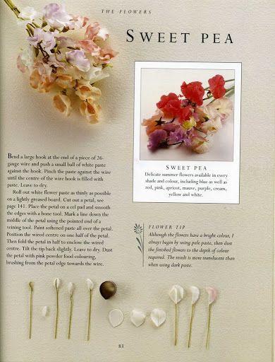 sugar flowers 84
