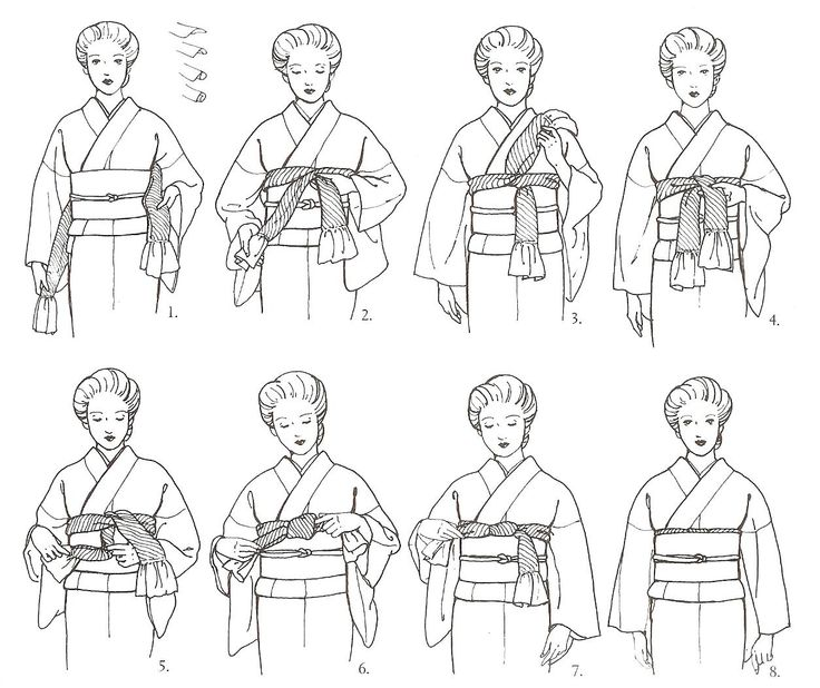 Basics for tying an obiage.
