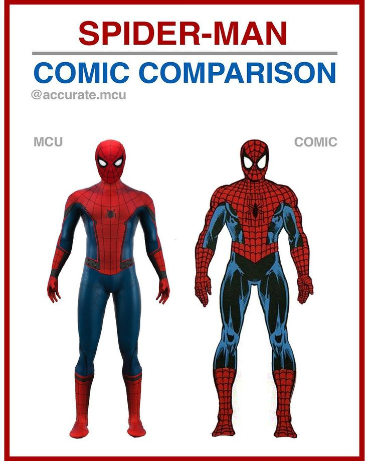 "2,892 curtidas, 87 comentários - • Accurate.MCU • mcu fanpage (@accurate.mcu) no Instagram: ""• SPIDER-MAN - COMIC COMPARISON• @tomholland2013 nailed the role. I started reading spiderman…"""