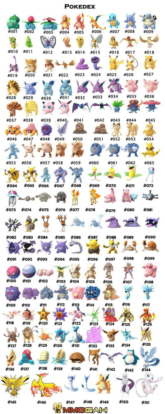 List of Pokemon (Pokedex)