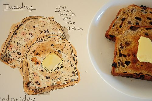 illustrated food journal | Illustrated food diary - Graphic Design Forum