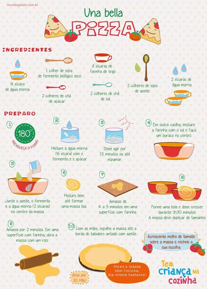 Crianças na Cozinha: aprenda a fazer a pizza mais deliciosa do pedaço!