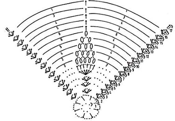 yajco2schema.jpg (563×392)