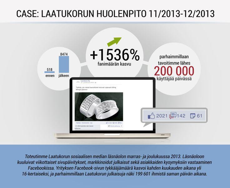 Laatukoru/Facebook-huolenpito https://www.facebook.com/Laatukoru