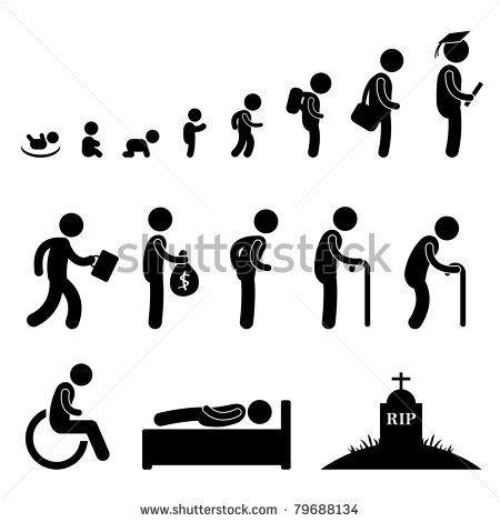 Image result for evolution of human life expectancy illustration