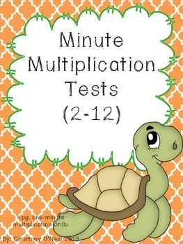 Minute Multiplication Tests