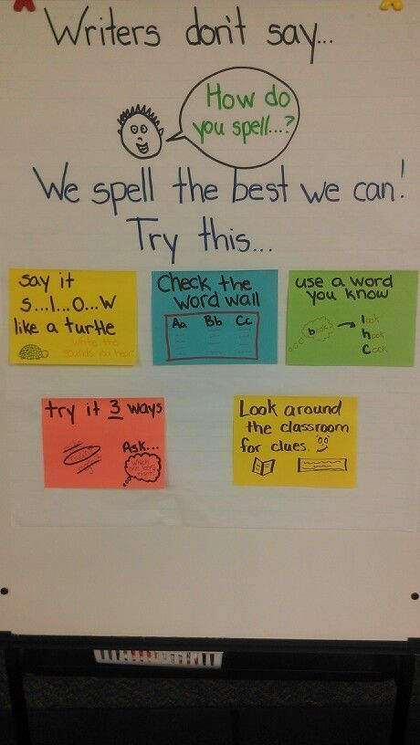 Writing chart for spelling/ LOVE this especially the speech bubble part of what Writers don't say!