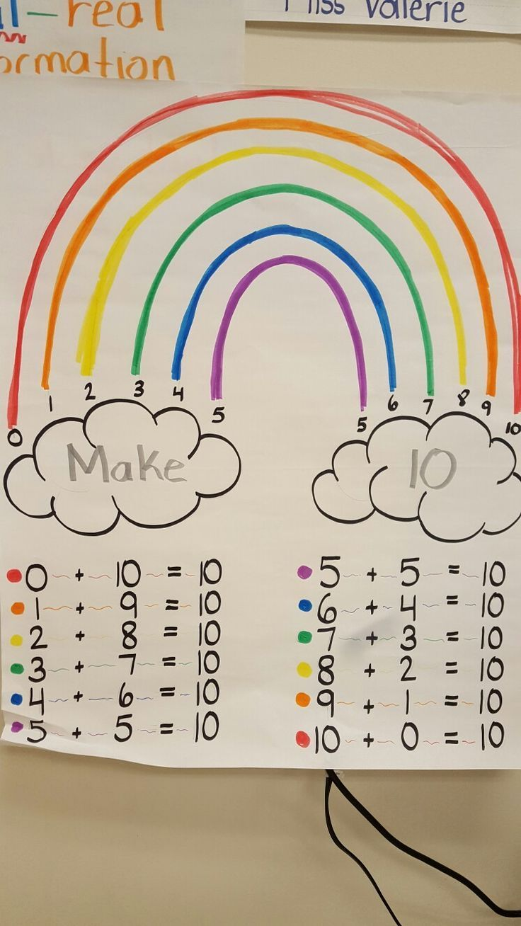 Make Ten Rainbow Students Help To Complete This Anchor Chart By Following The Colors Of The Rainbow Kindergarten Anchor Charts Math Anchor Charts Math Facts [ 1308 x 736 Pixel ]