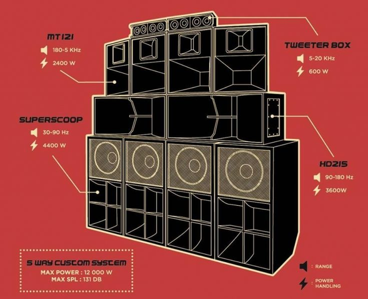219 best images about Reggae Sound System on Pinterest ...