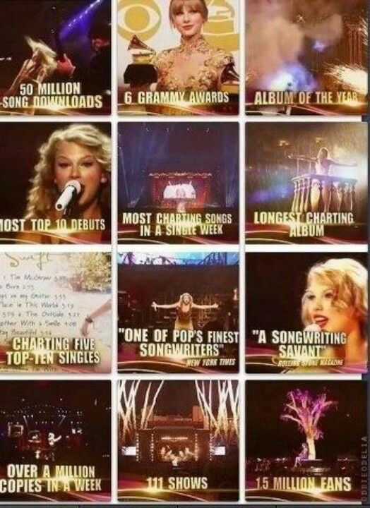 The most talented person on the planet goes to Taylor Allison Swift, otherwise known as T-Swizzle....