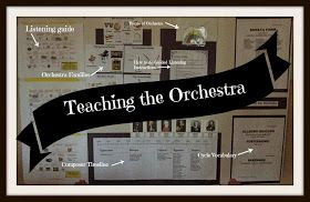 CC teaching the orchestra board