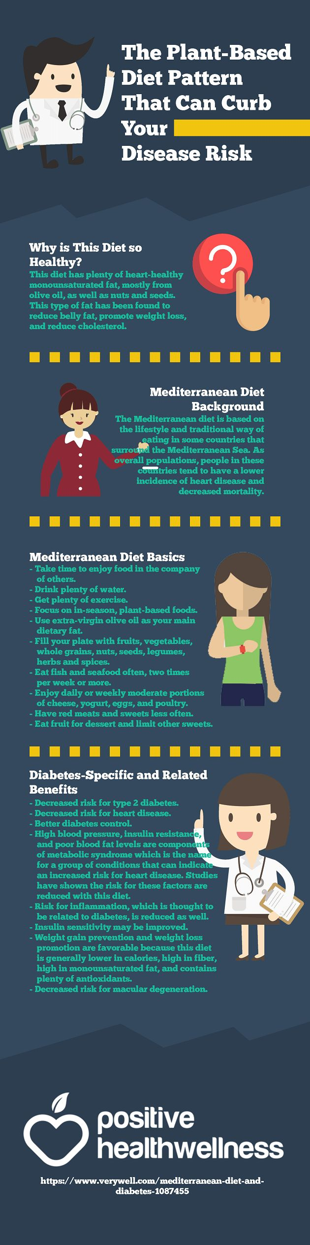 The Plant-Based Diet Pattern That Can Curb Your Disease Risk – Positive Health Wellness Infographic