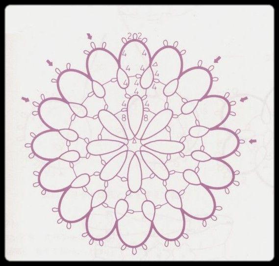 Voici donc la page où vous trouverez les explications des modèles de frivolité Je ne le remets pas en grand, vous l'avez vu dans l'article Voici le schéma Petites fleurs en frivolité Et le schéma Napperon Le schéma Coeur en frivolité Et le schéma! Bon...