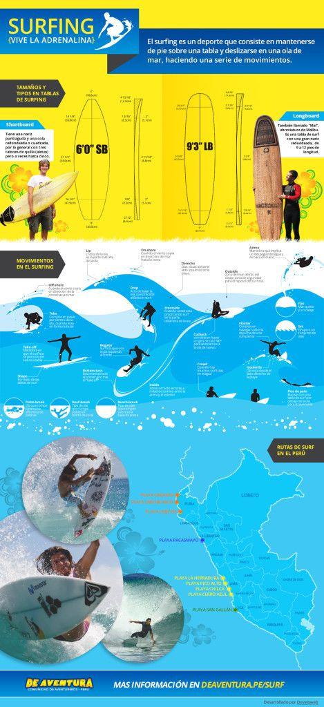 El #Surfing es un #deporte de pura adrenalina y contacto con el agua.