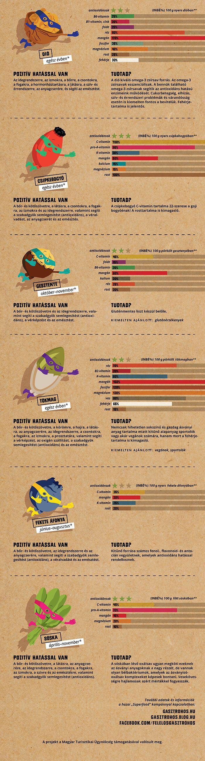 Tanuljunk magyarul online dating