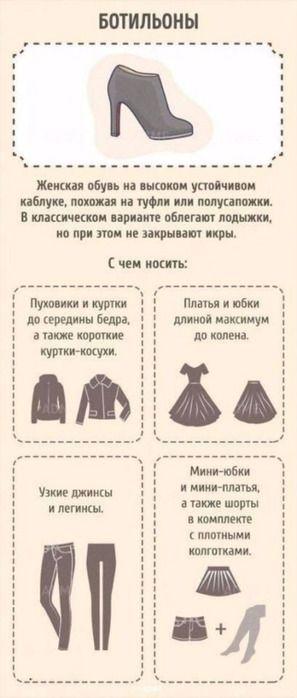 Правильное сочетание одежды и обуви: инфографика