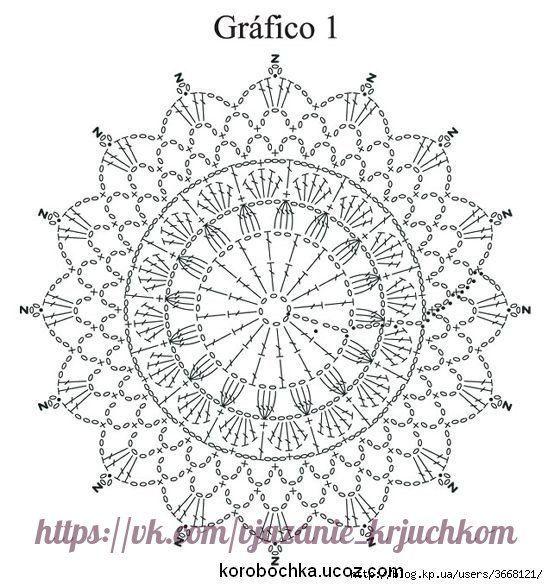 71 best dreamcatcher\'s crochet center images on Pinterest | Crochet ...