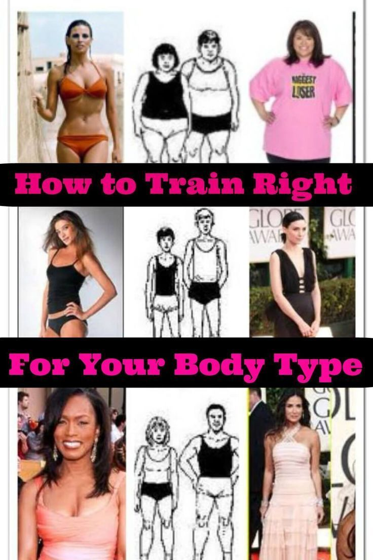 Train Right For Your Body Type
