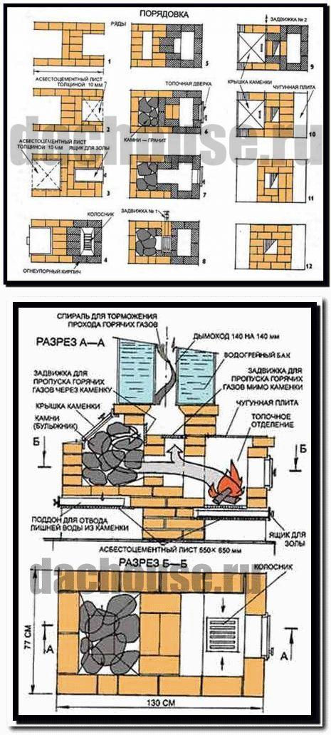 nashadacha.info