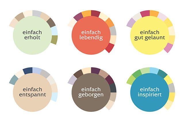 Ein Raum, sechs Farben. Wichtigstes Kriterium bei der Wahl einer Wandfarbe ist die Frage: Womit fühlst du dich wohl?