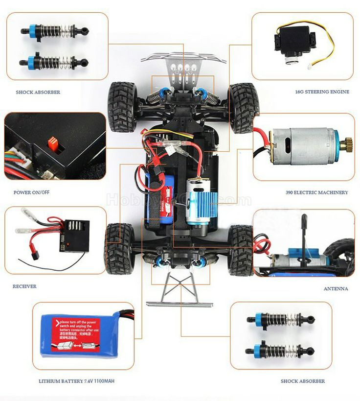 Includes 1 WLtoys A969 RC Car 1 Transmitter 1 Charger 1