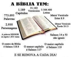 Resultado de imagem para imagem de bíblia aberta