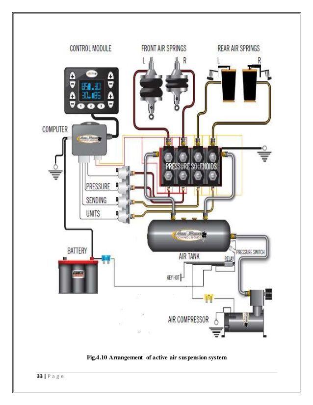 Wiring Diagram For Air Ride Air Ride Riding Air Tanks