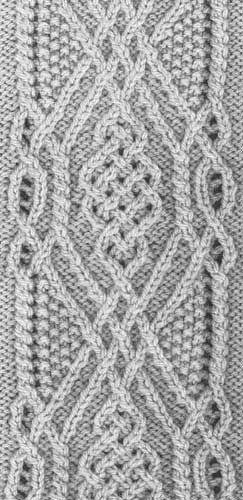 Aran Lace ~ Needle Arts Knitting