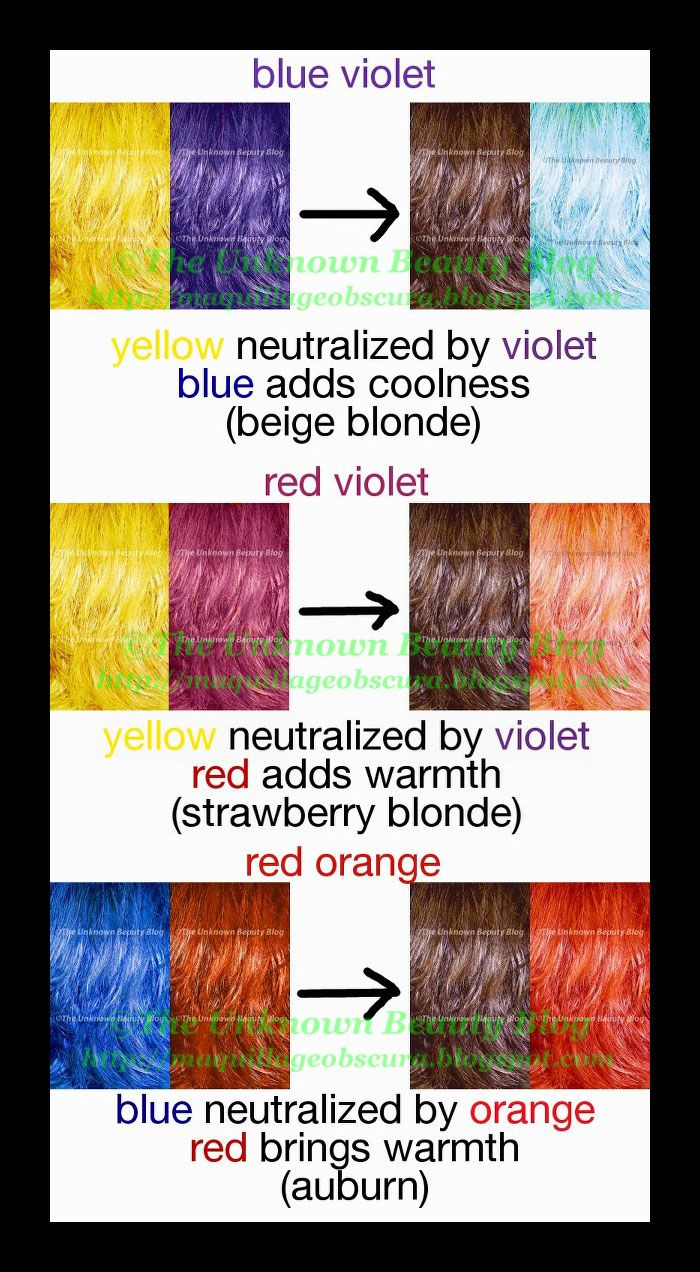 45 best hair colour chemistry experiments images on pinterest how to color your hair with the results you want nvjuhfo Image collections