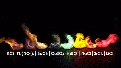 Sodium Chloride NaCl Lithium Chloride LiCl (Red) Strontium chlorideSrCl2 Boric Acid H3BO3 Copper Sulfate CuSO4 Barium Chloride BaCl2 Lead Nitrate Pb(NO3)2 Potassium Chloride KCL