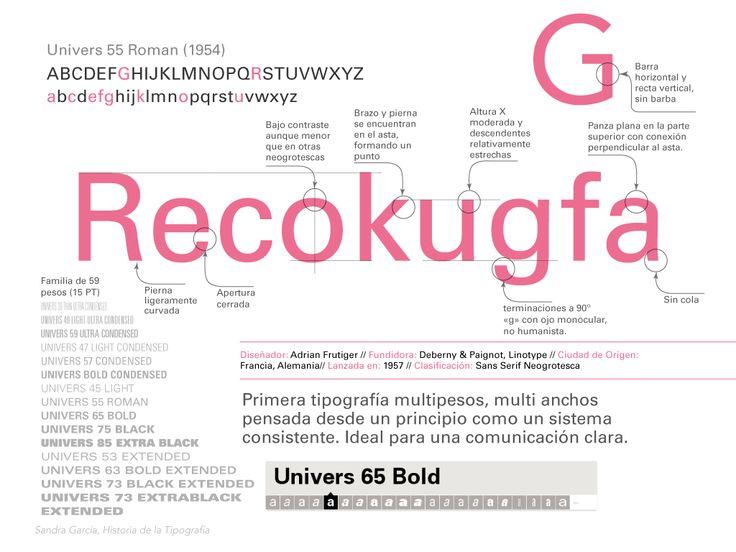 Análisis de las características de la tipografía diseñada por Frutiger, Univers.