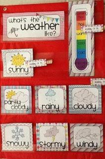 Bible Fun For Kids: Gods Weather: Activities for Preschool