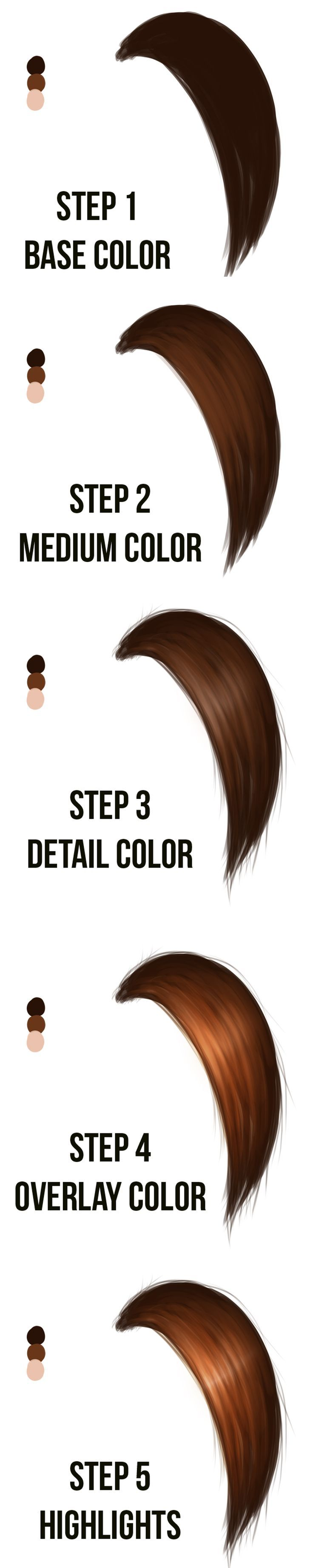 Tip: Drawing Realistic Hair | Concept Cookie