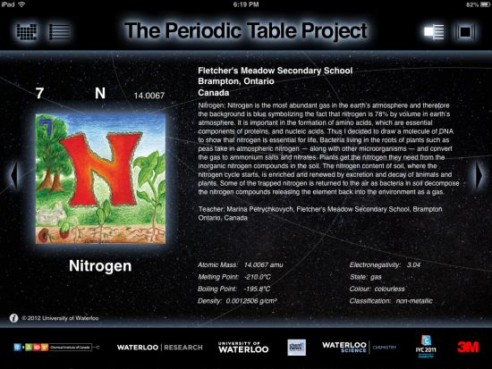 34 best element project images on pinterest physical science the periodic table project is a free ipad app that puts an artistic spin on the periodic table of elements the periodic table project was a global project urtaz Choice Image