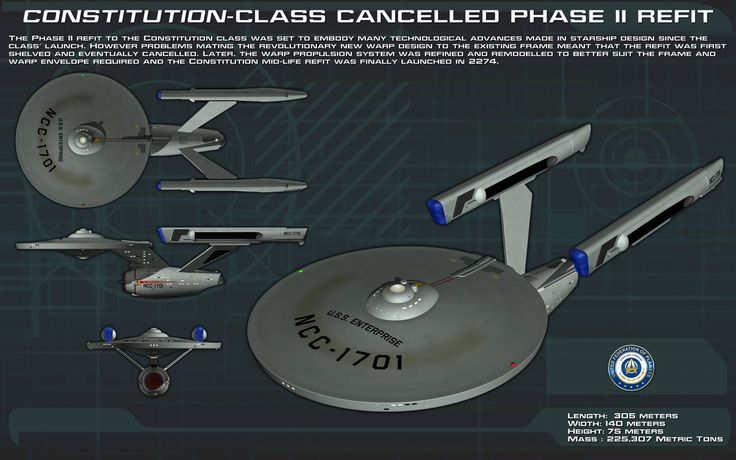 Constitution class phase 2